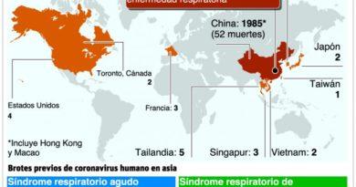 El país se alista con plan de acción ante posible llegada de coronavirus