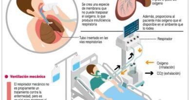 Las medidas de higiene para las familias que viven con un contagiado del COVID-19
