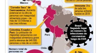 Vacunas de la Covid-19 tendrán uso humanitario