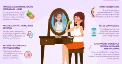 La desinformación dificulta el diagnóstico y tratamiento del lupus