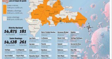Toque de queda se inicia hoy en todo el país con diferentes horarios