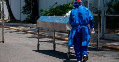 República Dominica se acerca a la fatídica cifra de 1,500 fallecidos por COVID-19